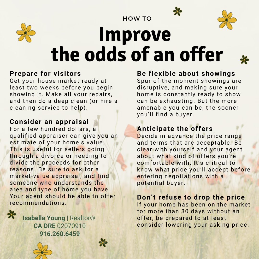Improve  the odds of an offer